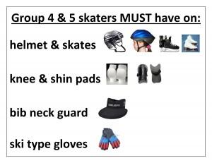 Group 4&5 EQUIPMENT PHOTOS CHART 2014